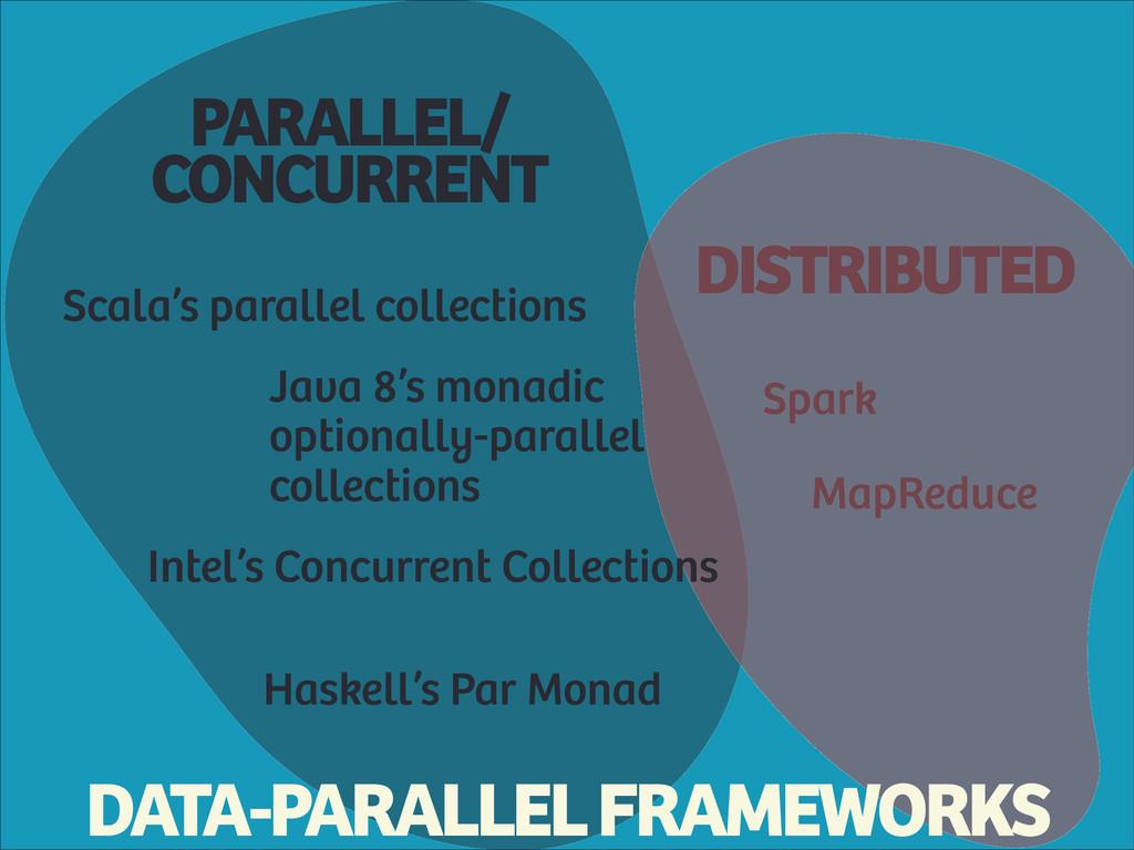 Spark MapReduce DISTRIBUTED Java 8's monadic op...