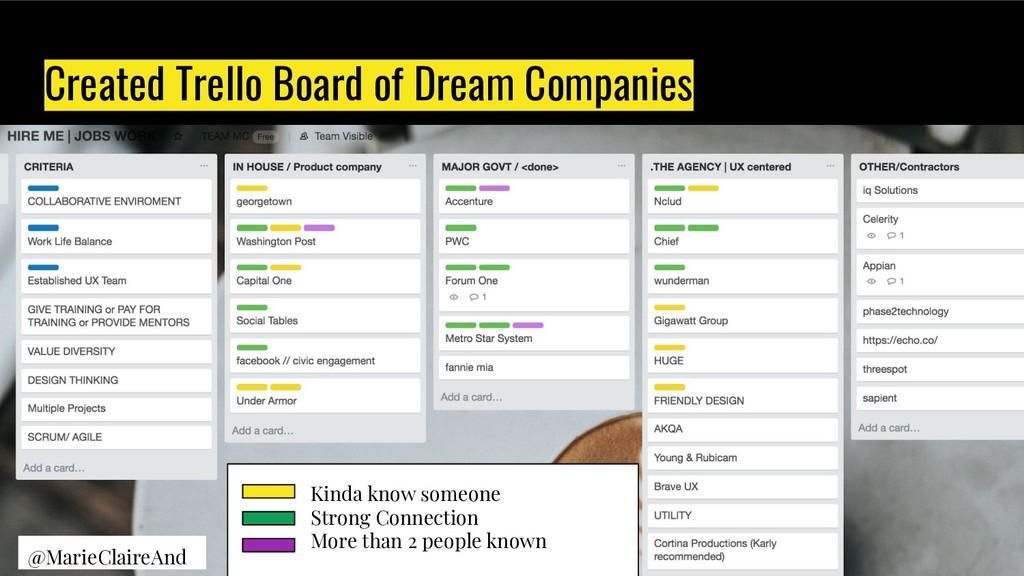 Created Trello Board of Dream Companies Kinda k...
