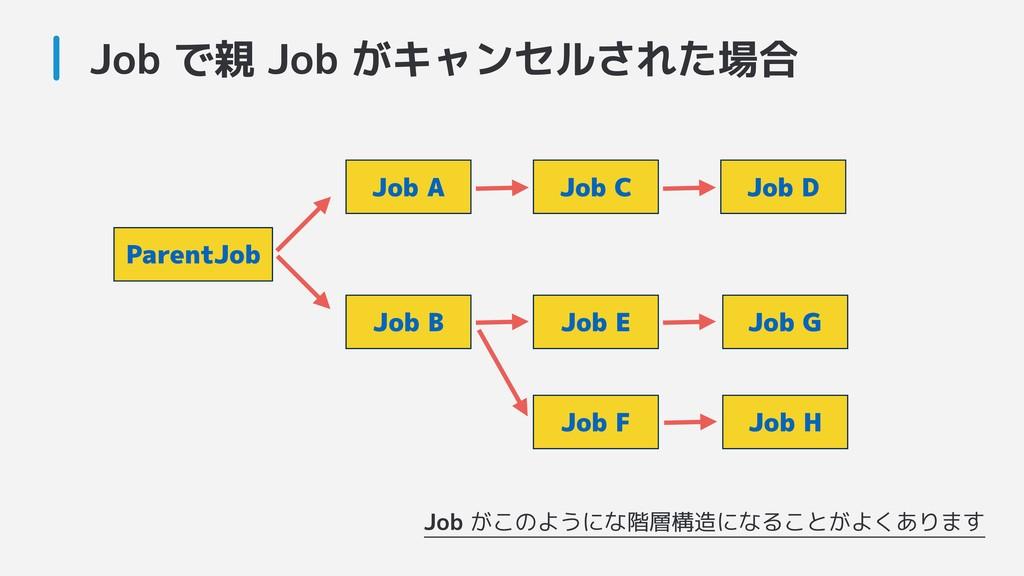 Job で親 Job がキャンセルされた場合 Job がこのようにな階層構造になることがよくあ...