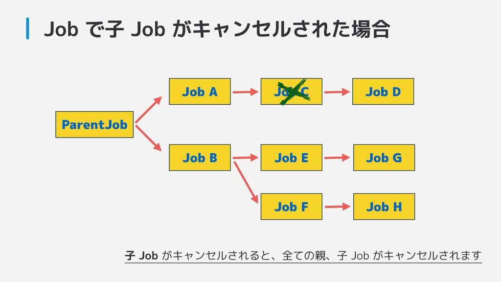Job で子 Job がキャンセルされた場合 子 Job がキャンセルされると、全ての親、子 ...