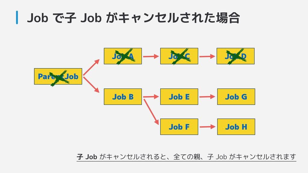 Job で子 Job がキャンセルされた場合 ParentJob Job A Job B Jo...