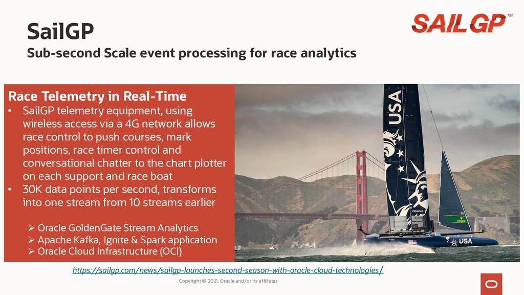 Race Telemetry in Real-Time • SailGP telemetry ...