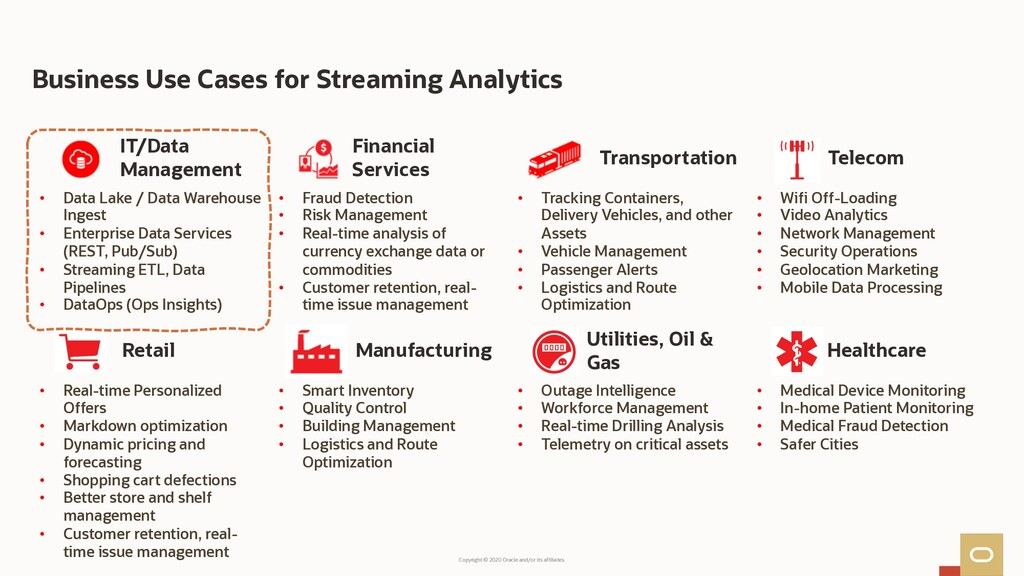 Business Use Cases for Streaming Analytics Copy...