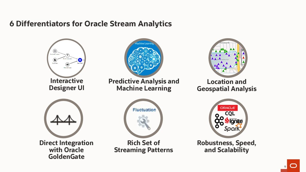6 Differentiators for Oracle Stream Analytics 9...
