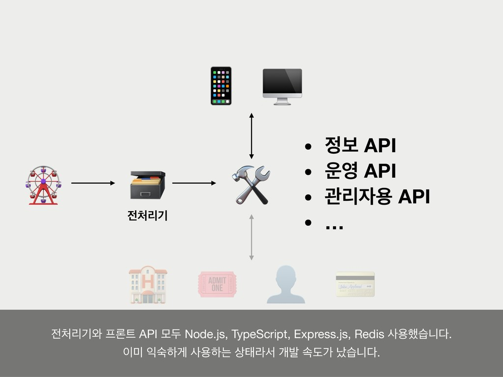 ܻӝ • ࠁ API •  API • ҙܻਊ API • … ...