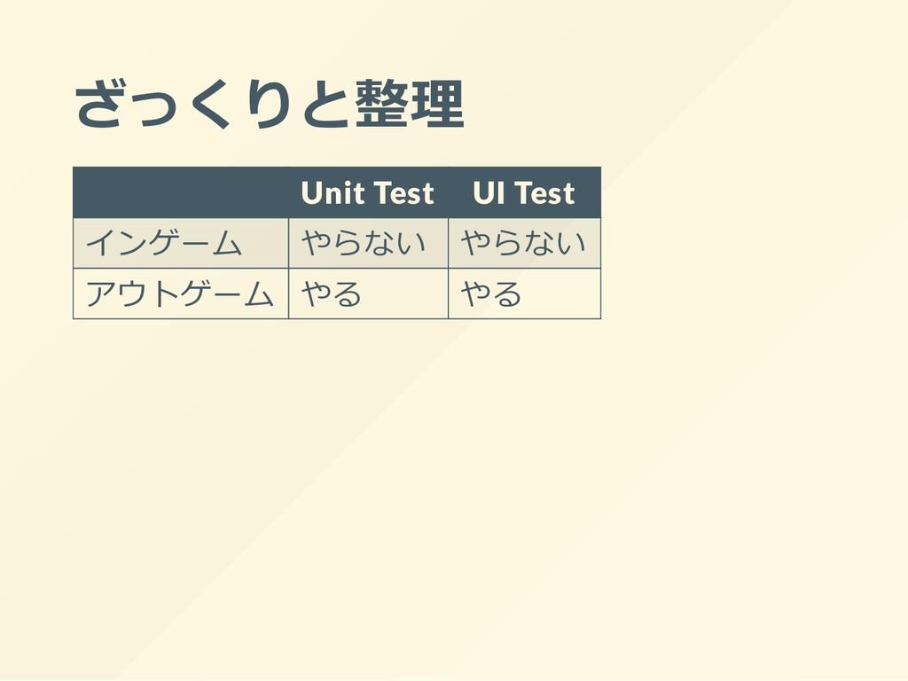 ざっくりと整理 Unit Test UI Test インゲーム やらない やらない アウトゲー...