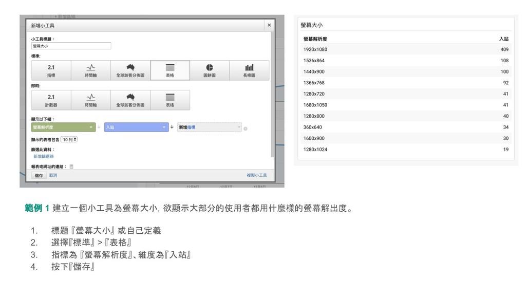 範例 1 建立一個小工具為螢幕大小,欲顯示大部分的使用者都用什麼樣的螢幕解出度。 1. 標題 ...