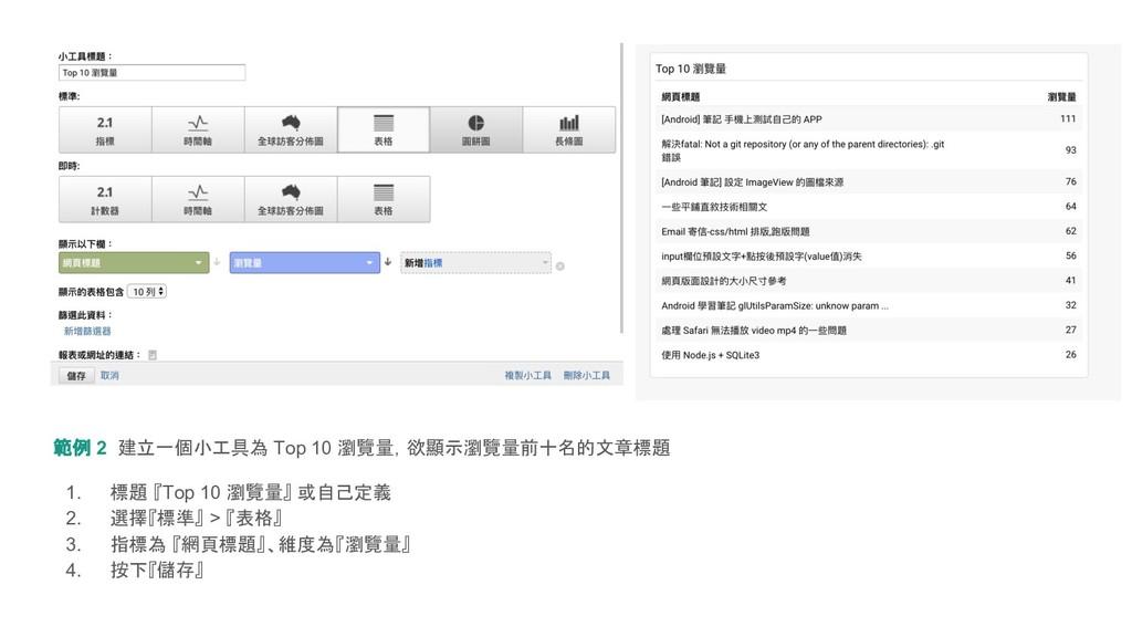 範例 2 建立一個小工具為 Top 10 瀏覽量,欲顯示瀏覽量前十名的文章標題 1. 標題 『...
