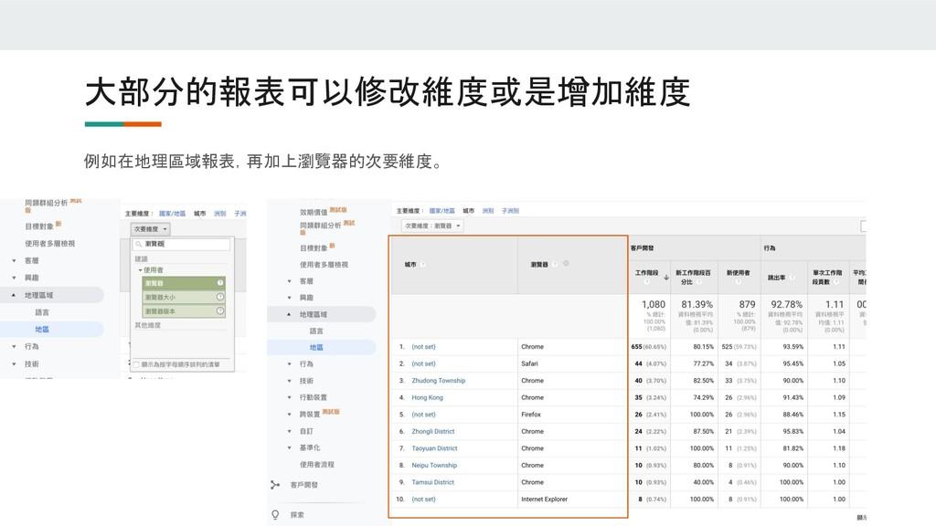 大部分的報表可以修改維度或是增加維度 例如在地理區域報表,再加上瀏覽器的次要維度。