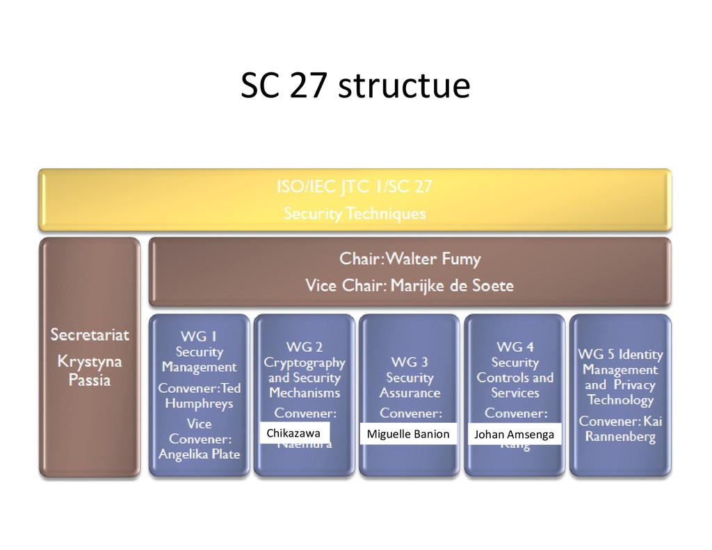 SC 27 structue Miguelle Banion Johan Amsenga Ch...