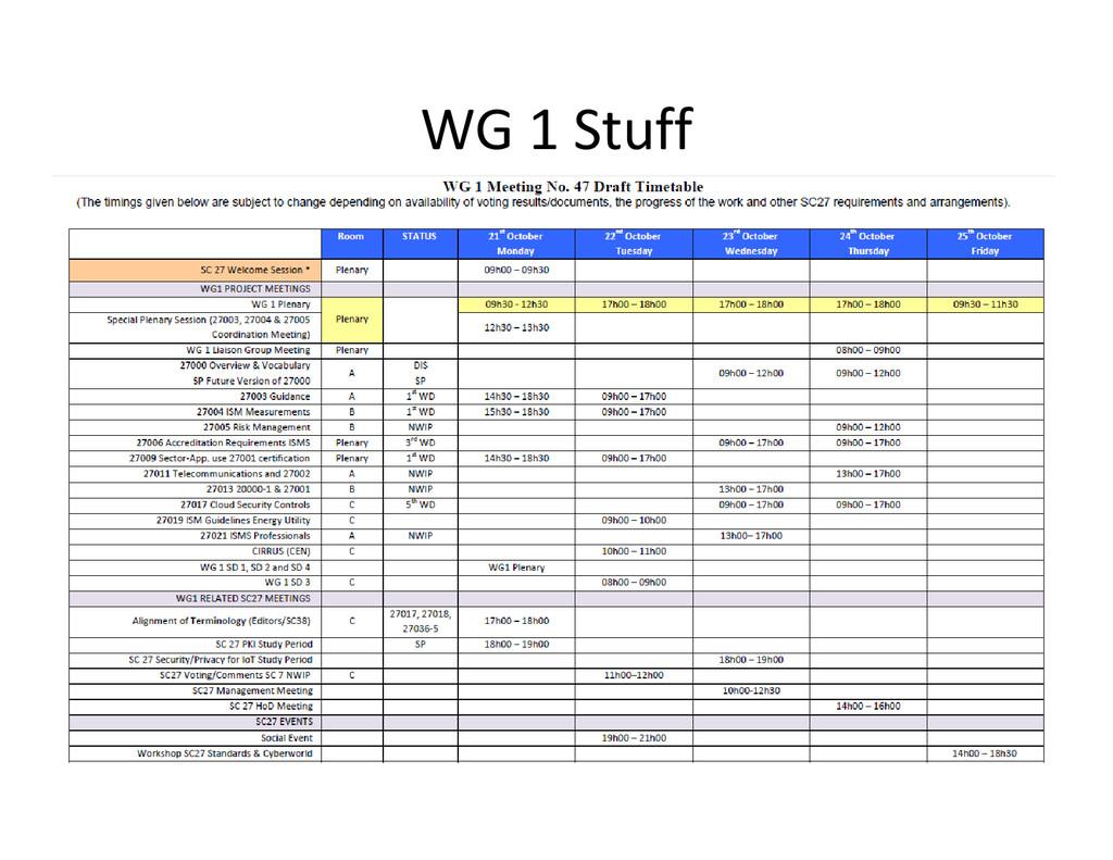 WG 1 Stuff