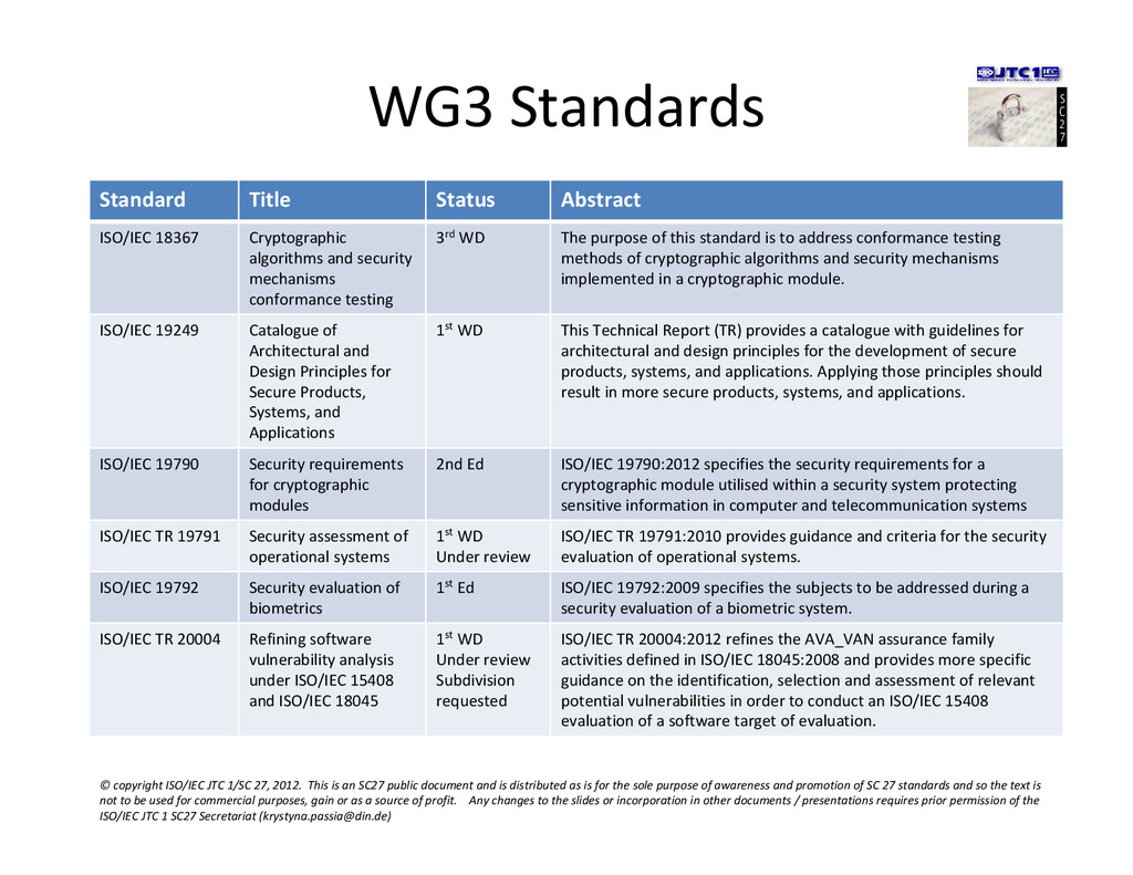 WG3 Standards Standard Title Status Abstract IS...