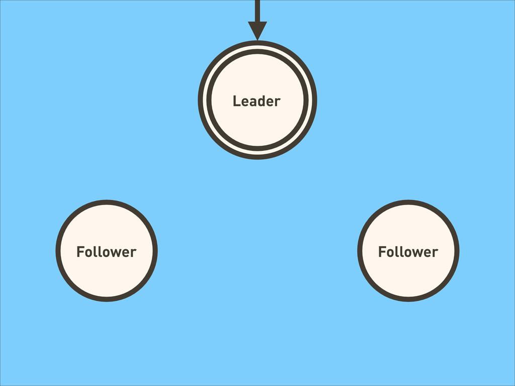 Leader Follower Follower Follower