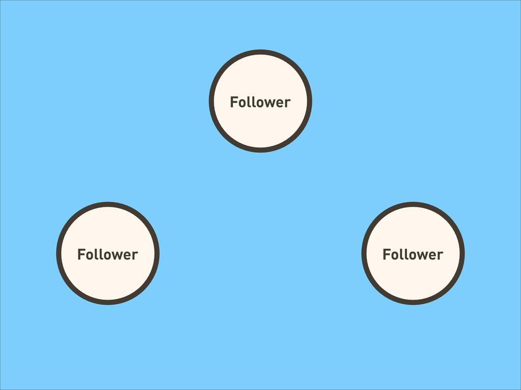 Follower Follower Follower Follower