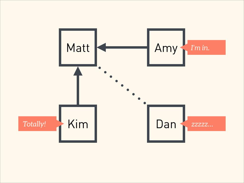 Matt Amy Kim Dan Totally! I'm in. zzzzz…