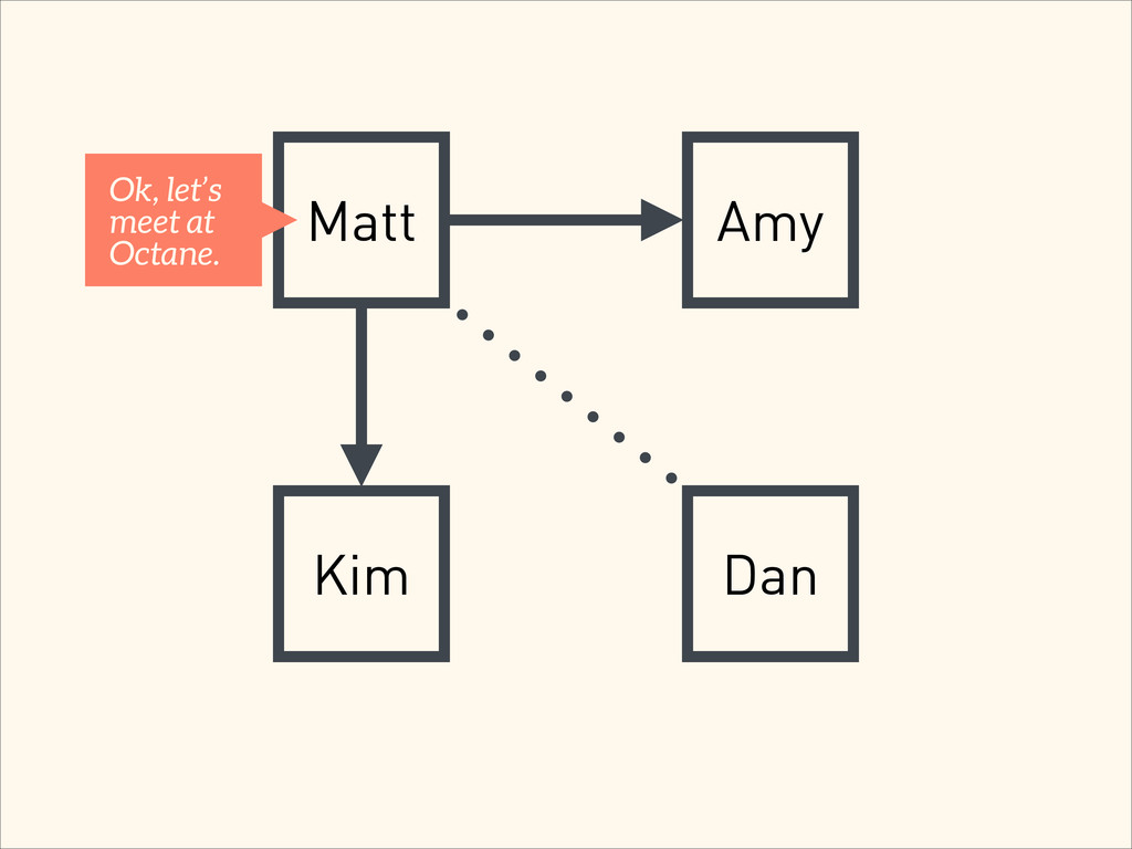 Matt Amy Kim Dan Ok, let's meet at Octane.