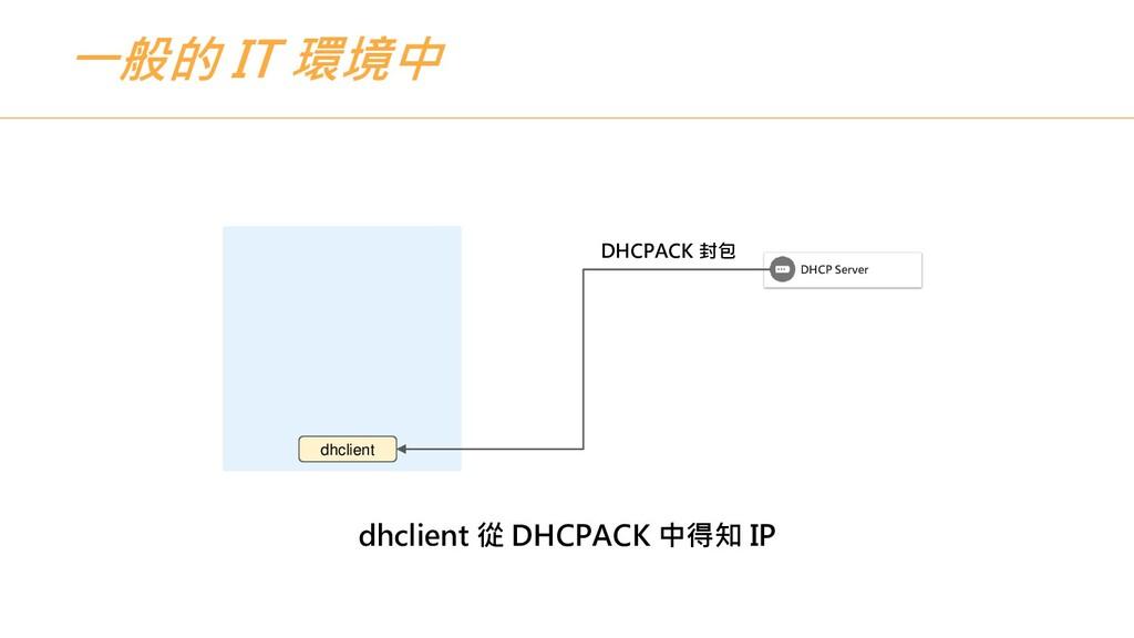 一般的 IT 環境中 dhclient 從 DHCPACK 中得知 IP DHCP Serve...