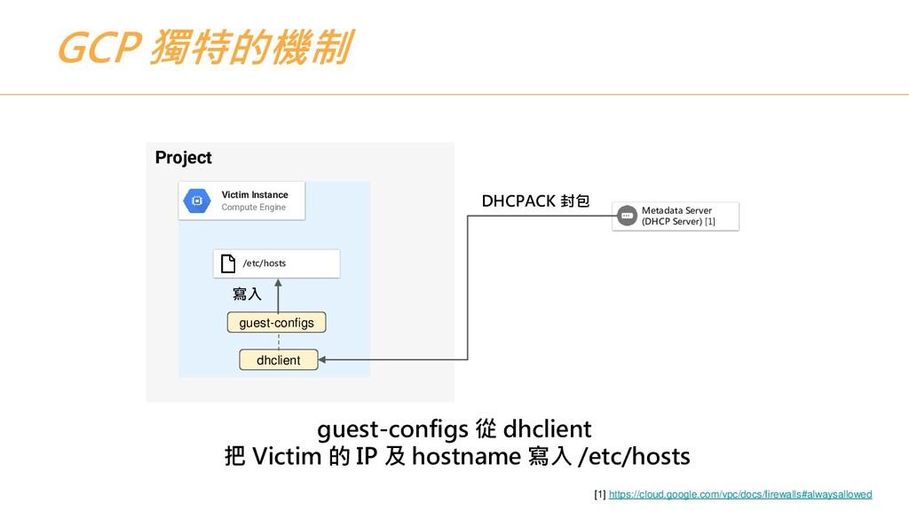 GCP 獨特的機制 Project Victim Instance Compute Engin...