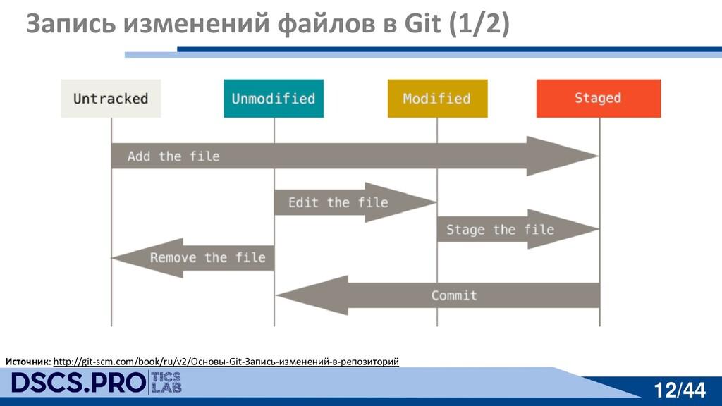 12/44 12/44 Запись изменений файлов в Git (1/2)...