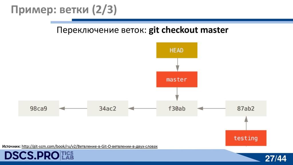 27/44 27/44 Пример: ветки (2/3) Источник: http:...