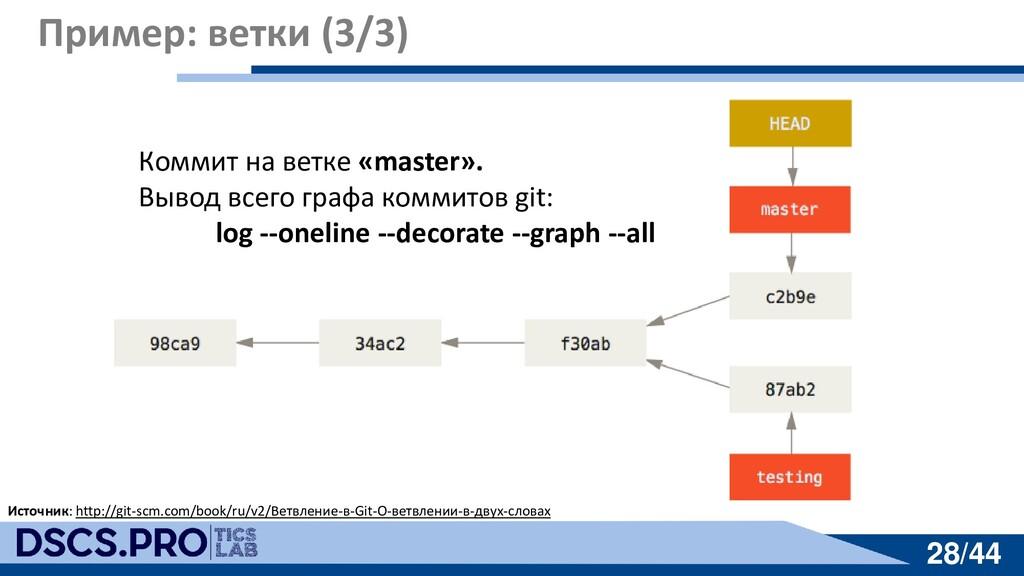 28/44 28/44 Пример: ветки (3/3) Источник: http:...