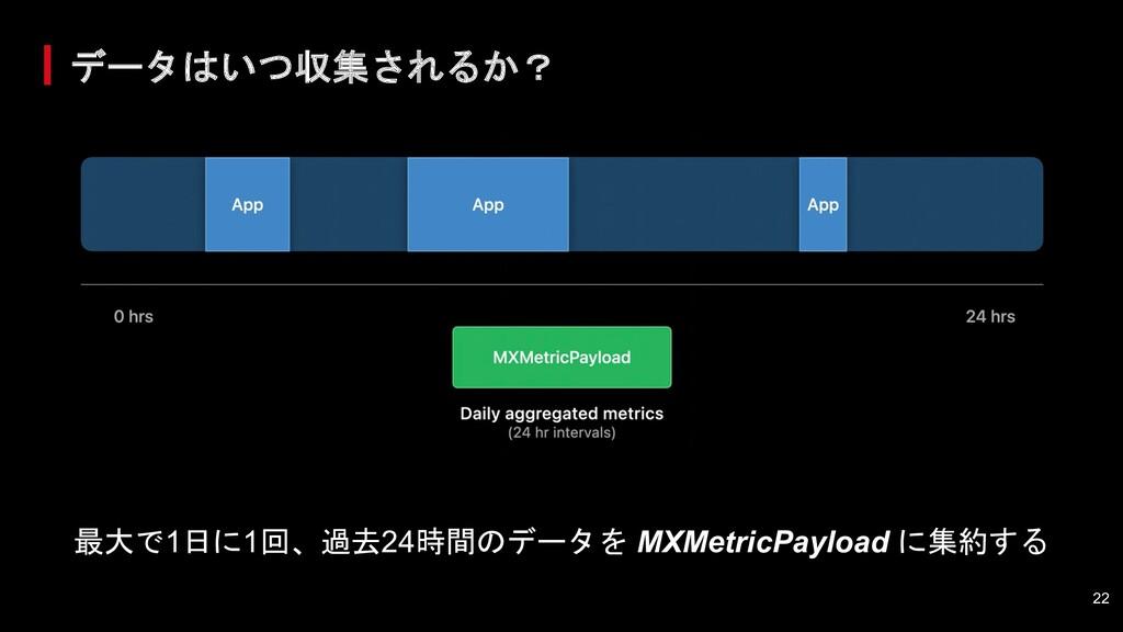 データはいつ収集されるか? 最大で1日に1回、過去24時間のデータを MXMetricPayl...