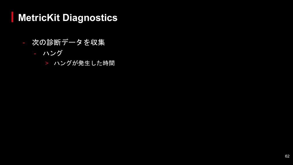 - 次の診断データを収集 - ハング > ハングが発生した時間 MetricKit Diagn...