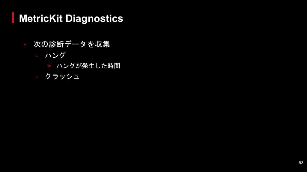 - 次の診断データを収集 - ハング > ハングが発生した時間 - クラッシュ MetricK...