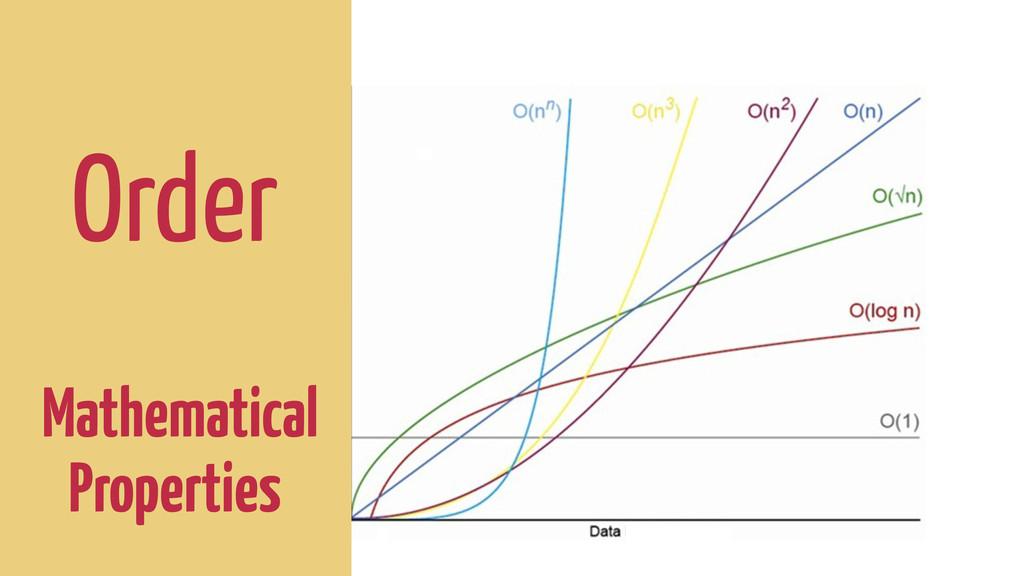 Graphical Math Properties Order Mathematical Pr...