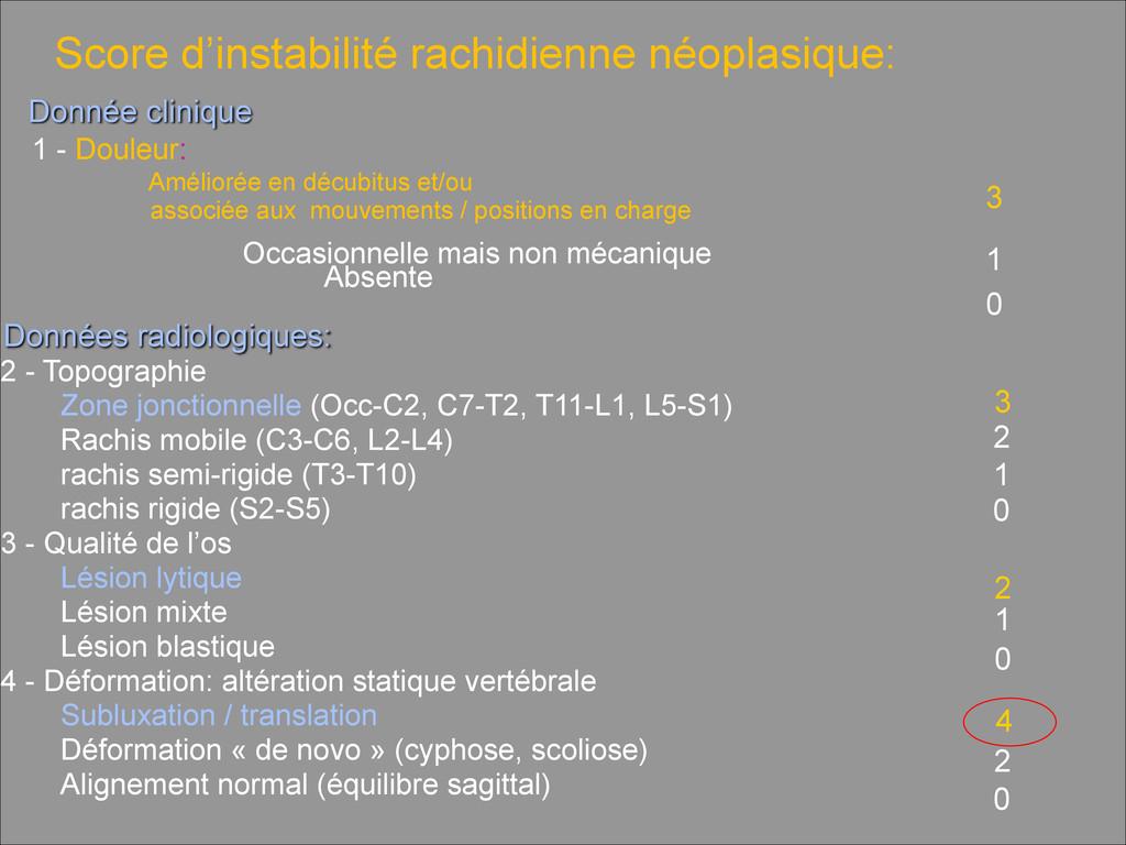 Score d'instabilité rachidienne néoplasique: 1 ...