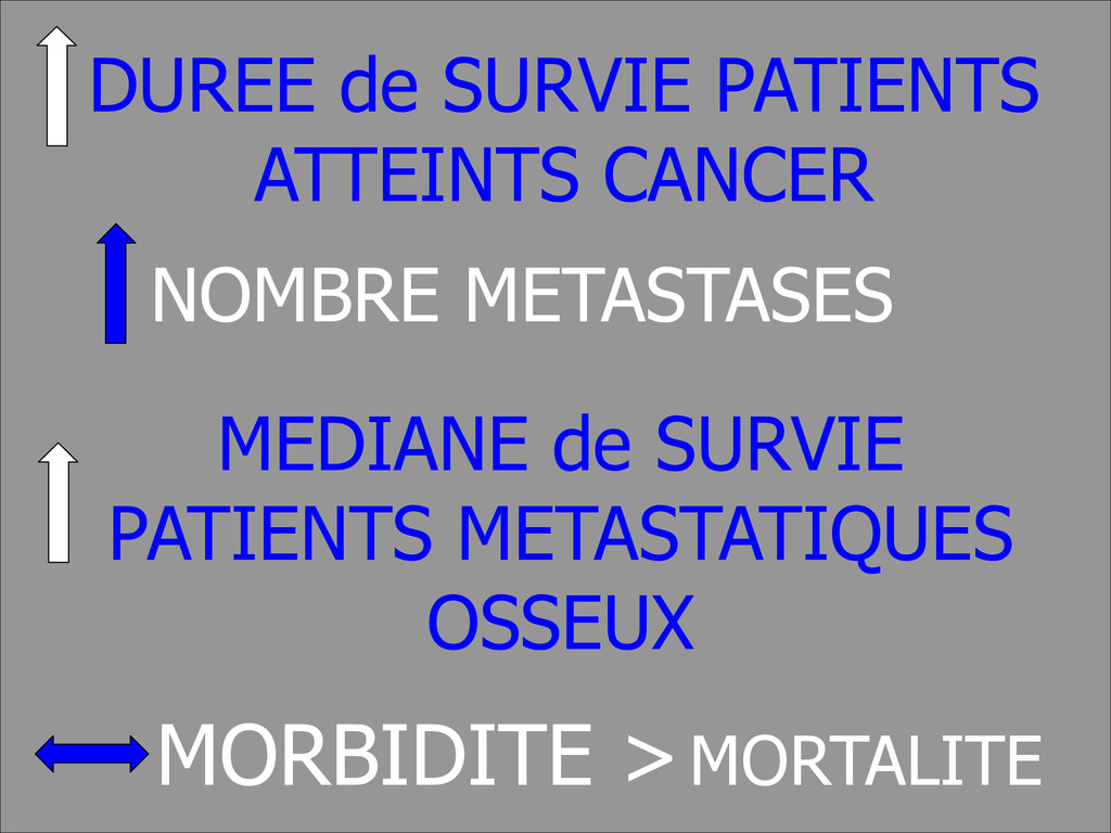 DUREE de SURVIE PATIENTS ATTEINTS CANCER NOMBRE...