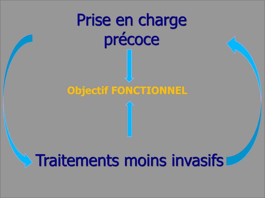 Traitements moins invasifs Prise en charge préc...