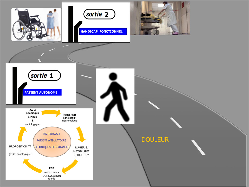 PATIENT AUTONOME 1 2 HANDICAP FONCTIONNEL PATIE...