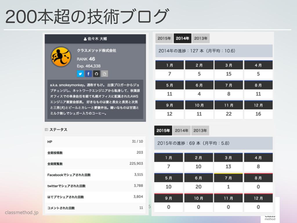 classmethod.jp 16 ຊͷٕज़ϒϩά