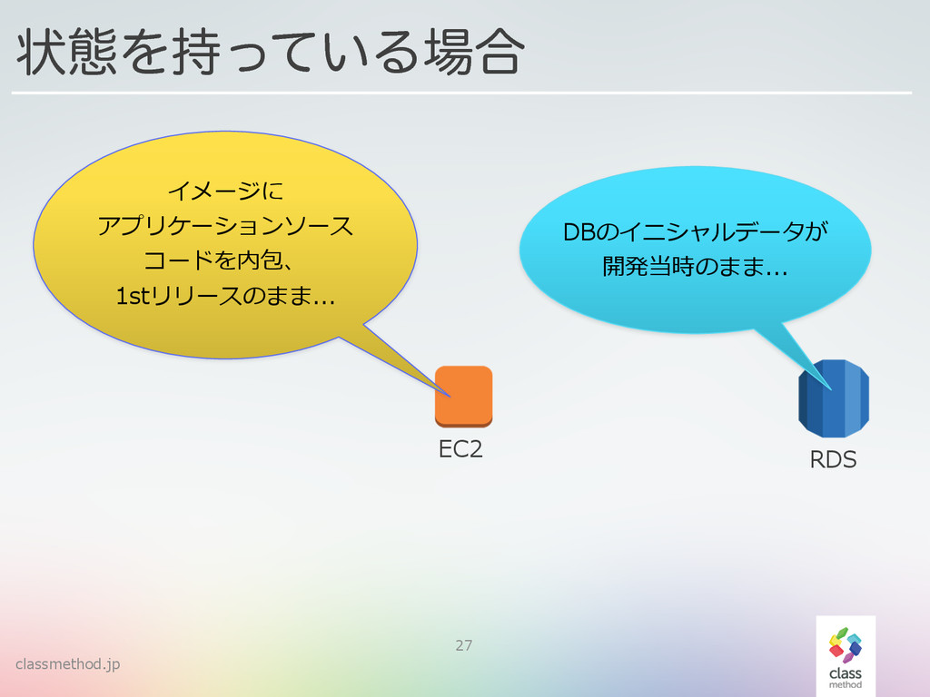 classmethod.jp 27 ঢ়ଶΛ͍ͬͯΔ߹ EC2 RDS DBのイニシャルデー...