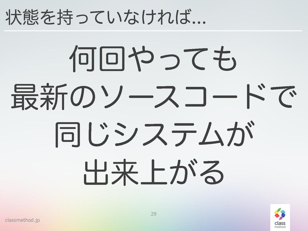 classmethod.jp 29 ঢ়ଶΛ͍ͬͯͳ͚Ε Կճͬͯ ࠷৽ͷιʔε...