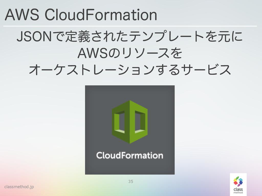"classmethod.jp 35 ""84$MPVE'PSNBUJPO +40/Ͱఆٛ͞Εͨ..."
