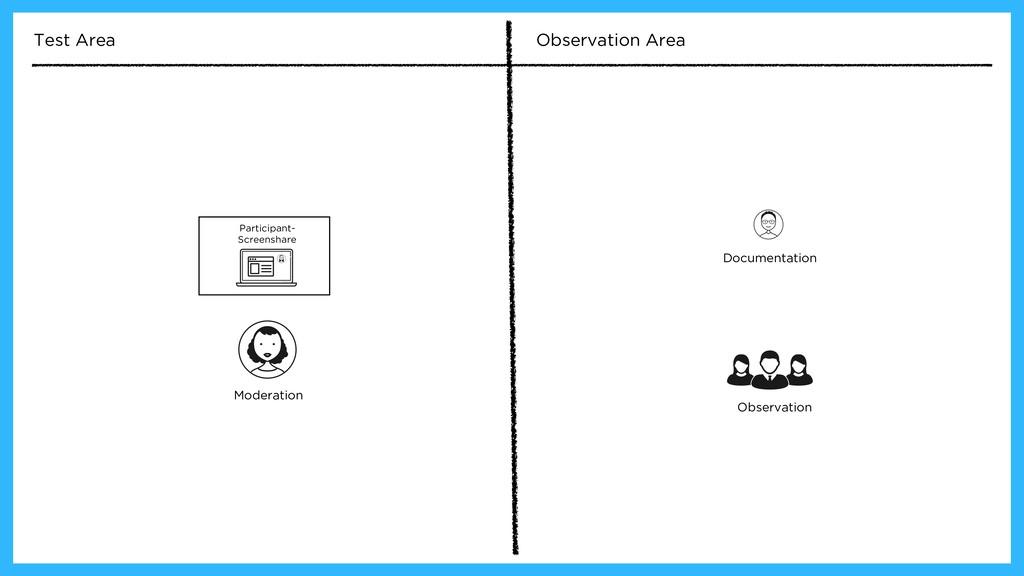 Documentation Moderation Participant- Screensha...