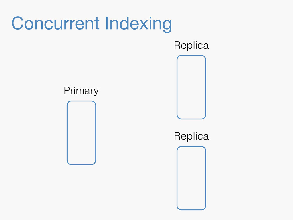 Concurrent Indexing Replica Replica Primary