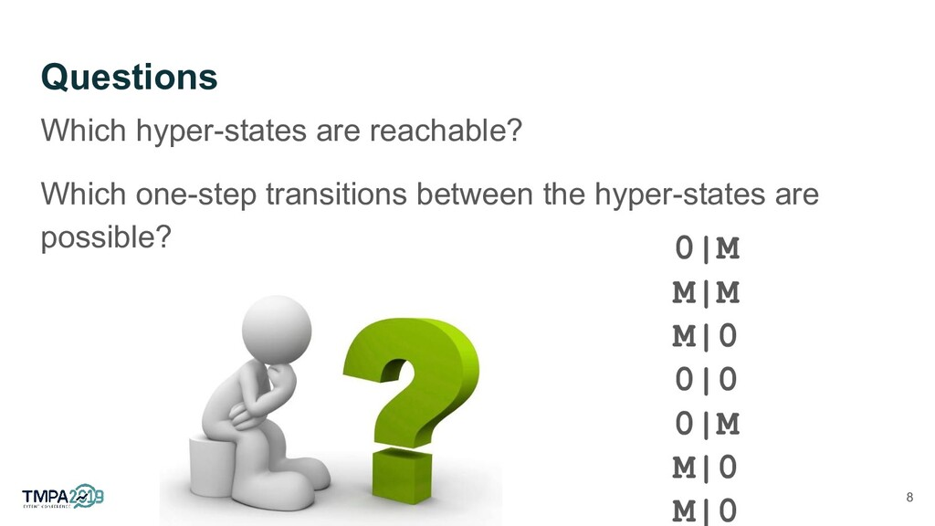 Questions Which hyper-states are reachable? Whi...