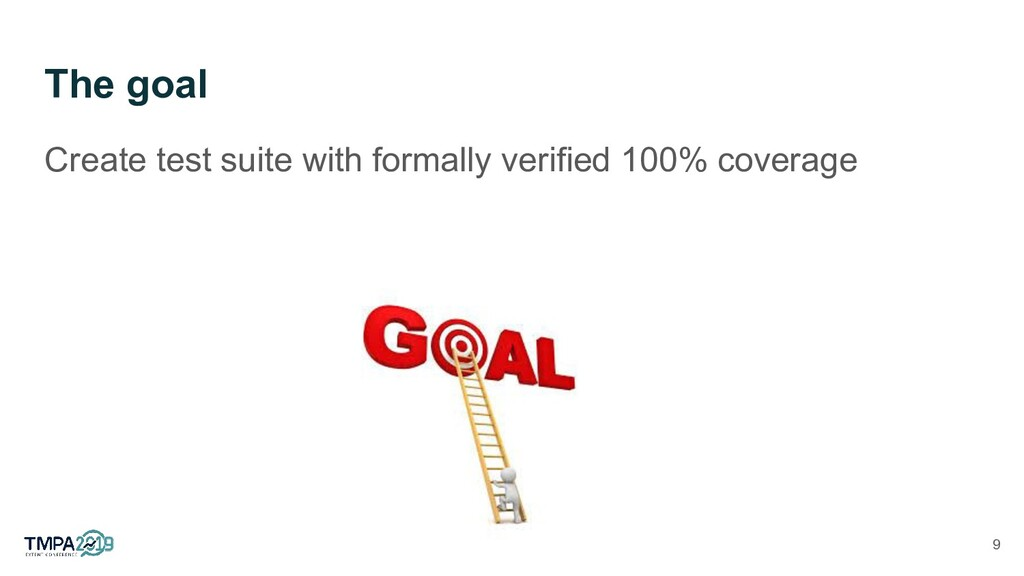 The goal Create test suite with formally verifi...
