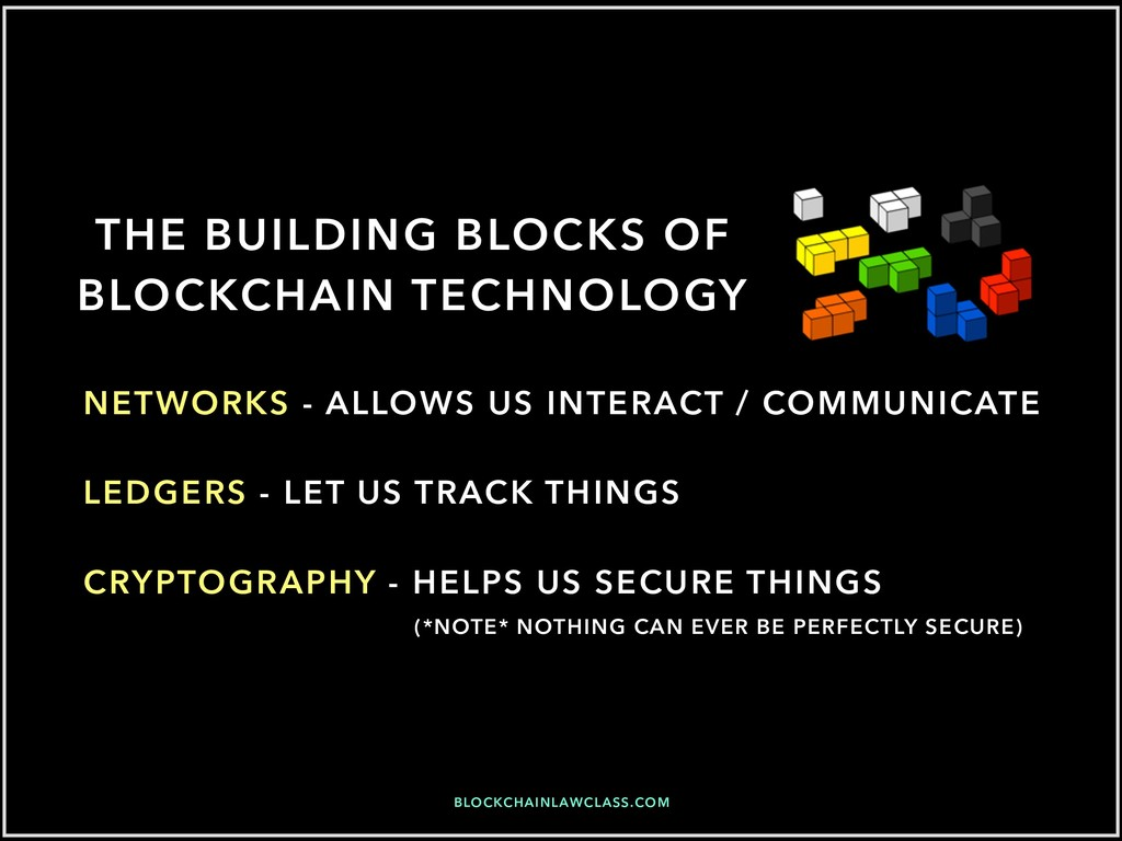 THE BUILDING BLOCKS OF BLOCKCHAIN TECHNOLOGY BL...
