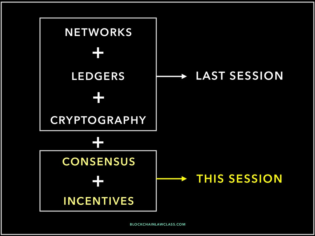 LEDGERS CRYPTOGRAPHY NETWORKS + + BLOCKCHAINLAW...