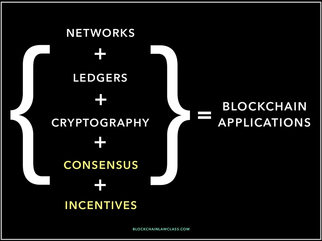 LEDGERS CRYPTOGRAPHY NETWORKS + + CONSENSUS + }...