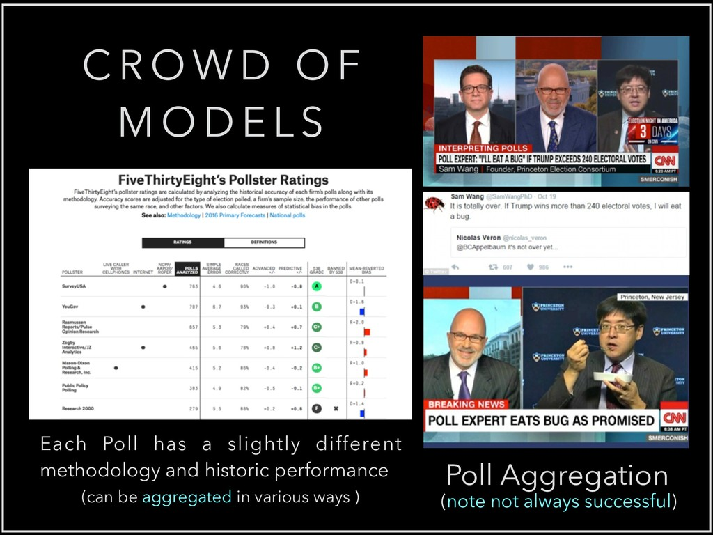Poll Aggregation (note not always successful) C...
