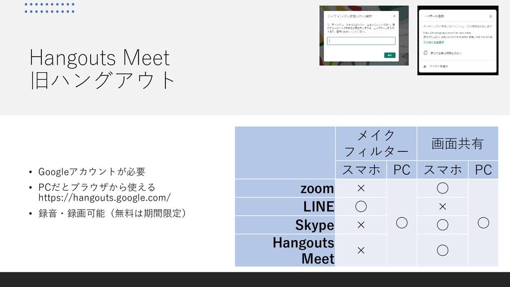 Hangouts Meet 旧ハングアウト • Googleアカウントが必要 • PCだとブラ...