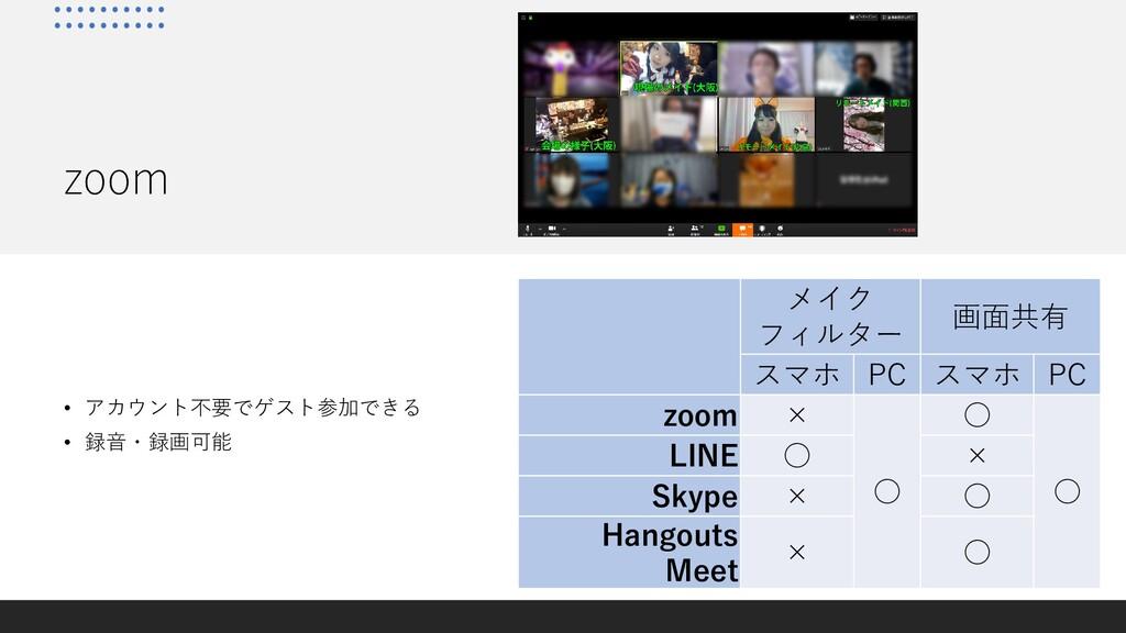 zoom • アカウント不要でゲスト参加できる • 録音・録画可能 メイク フィルター 画面共...
