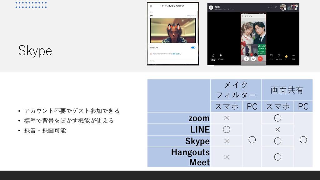 Skype • アカウント不要でゲスト参加できる • 標準で背景をぼかす機能が使える • 録音...
