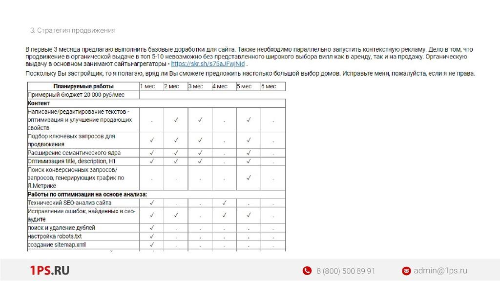 3. Стратегия продвижения admin@1ps.ru 8 (800) 5...