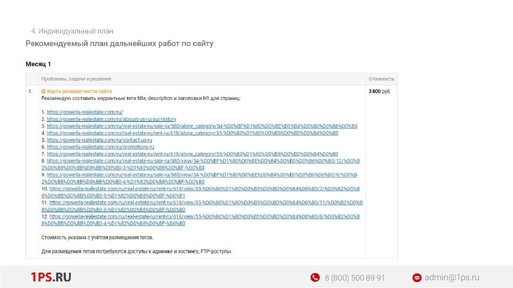 4. Индивидуальный план admin@1ps.ru 8 (800) 500...